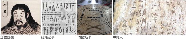 汉字起源&竖行写法的原因